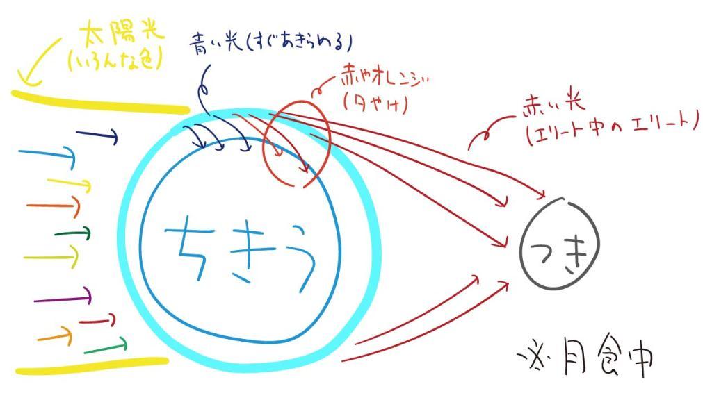 gesshoku04